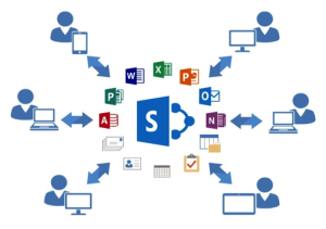 Migrating to SharePoint Online
