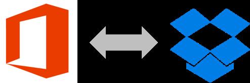 Drop Box Integration